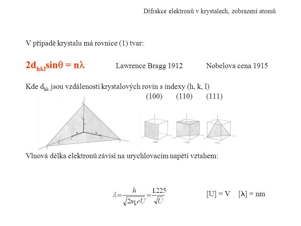 V případě krystalu má rovnice (1) tvar: 2d hkl sin  = n Lawrence Bragg 1912Nobelova cena 1915 Kde d hk jsou vzdálenosti krystalových rovin s indexy (