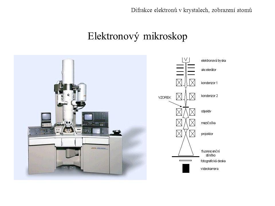 Struktura zkoumaných vzorků : Dělení podle struktury : Vzhled difraktogramu : Amorfní ……………………………..Difúzní kroužky Krystalické - Monokrystalické …………..Diskrétní body - Polykrystalické …………..