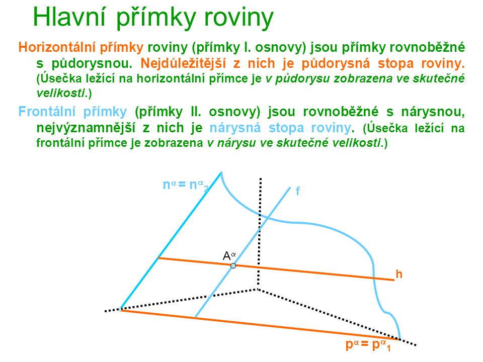 Hlavní přímky roviny Horizontální přímky roviny (přímky I.