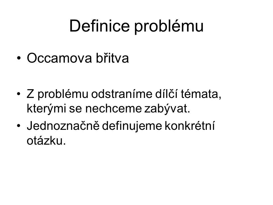 Definice problému Occamova břitva Z problému odstraníme dílčí témata, kterými se nechceme zabývat. Jednoznačně definujeme konkrétní otázku.