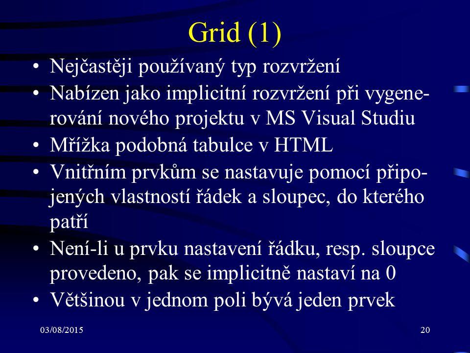 03/08/201520 Grid (1) Nejčastěji používaný typ rozvržení Nabízen jako implicitní rozvržení při vygene- rování nového projektu v MS Visual Studiu Mřížk