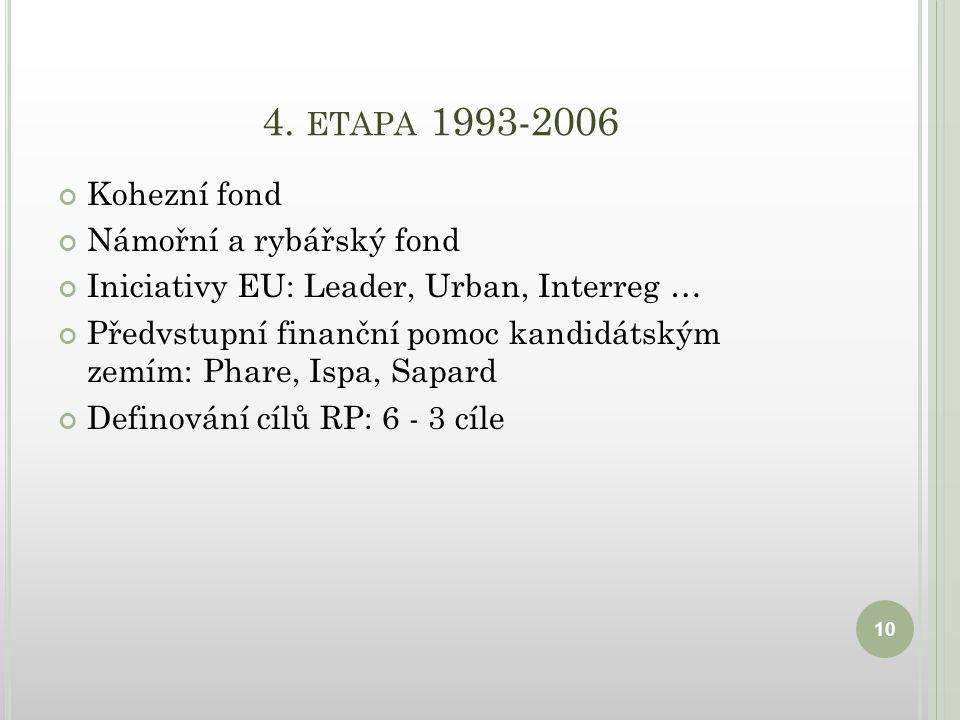 4. ETAPA 1993-2006 Kohezní fond Námořní a rybářský fond Iniciativy EU: Leader, Urban, Interreg … Předvstupní finanční pomoc kandidátským zemím: Phare,