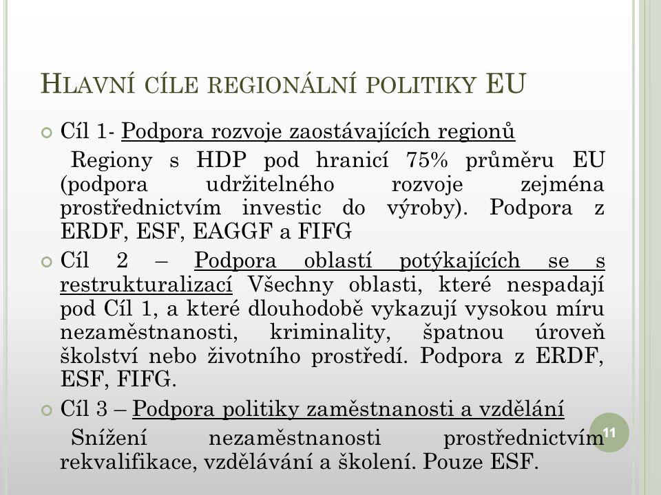 H LAVNÍ CÍLE REGIONÁLNÍ POLITIKY EU Cíl 1- Podpora rozvoje zaostávajících regionů Regiony s HDP pod hranicí 75% průměru EU (podpora udržitelného rozvoje zejména prostřednictvím investic do výroby).