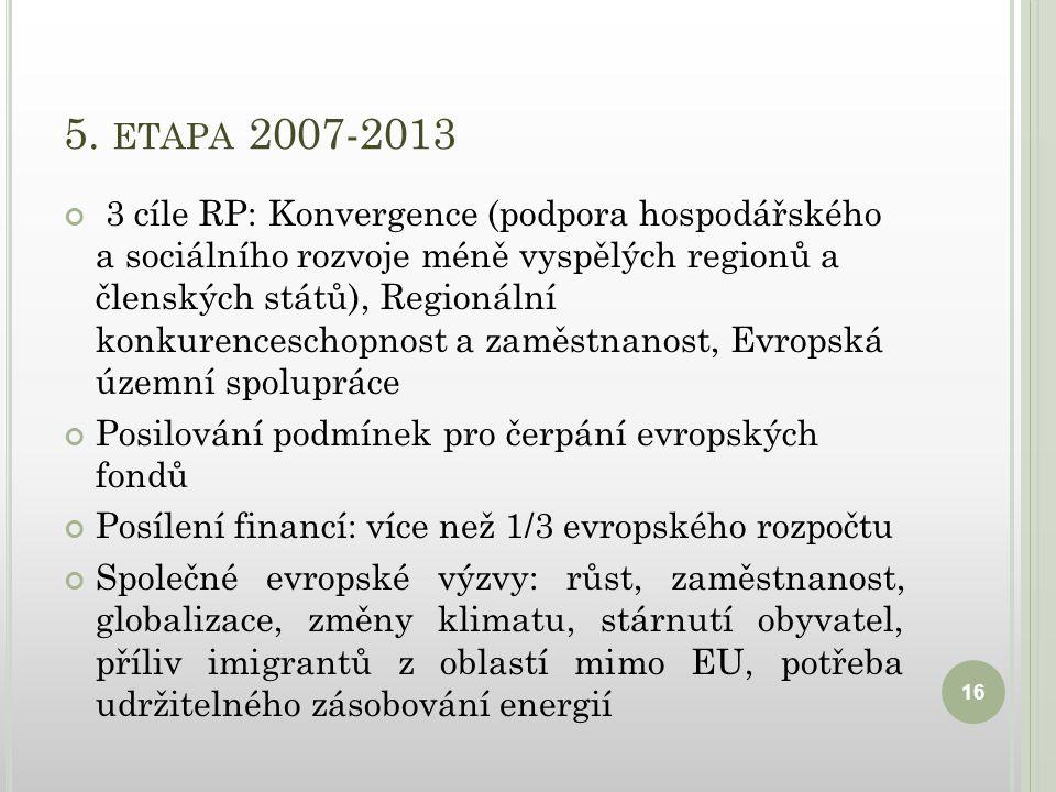 5. ETAPA 2007-2013 3 cíle RP: Konvergence (podpora hospodářského a sociálního rozvoje méně vyspělých regionů a členských států), Regionální konkurence