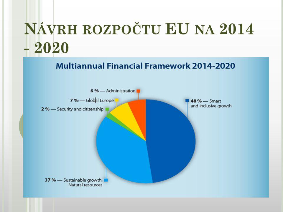 N ÁVRH ROZPOČTU EU NA 2014 - 2020