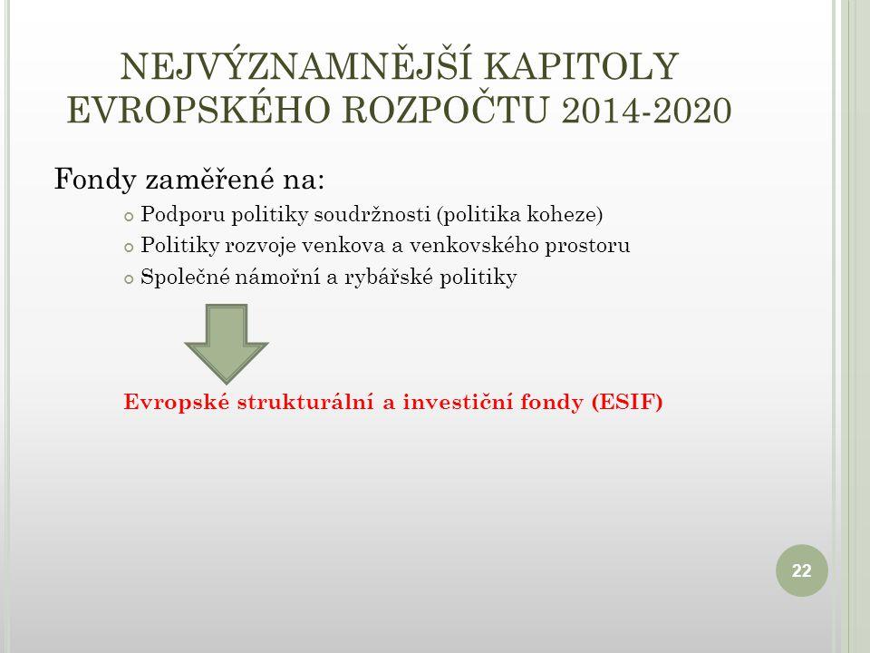 NEJVÝZNAMNĚJŠÍ KAPITOLY EVROPSKÉHO ROZPOČTU 2014-2020 Fondy zaměřené na: Podporu politiky soudržnosti (politika koheze) Politiky rozvoje venkova a venkovského prostoru Společné námořní a rybářské politiky Evropské strukturální a investiční fondy (ESIF) 22