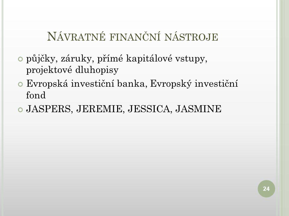 N ÁVRATNÉ FINANČNÍ NÁSTROJE půjčky, záruky, přímé kapitálové vstupy, projektové dluhopisy Evropská investiční banka, Evropský investiční fond JASPERS, JEREMIE, JESSICA, JASMINE 24