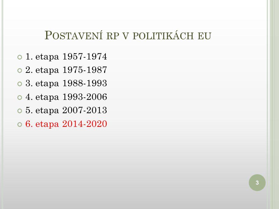P OSTAVENÍ RP V POLITIKÁCH EU 1. etapa 1957-1974 2.