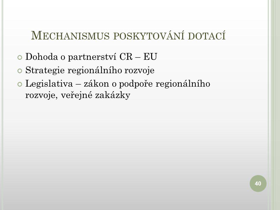 M ECHANISMUS POSKYTOVÁNÍ DOTACÍ Dohoda o partnerství CR – EU Strategie regionálního rozvoje Legislativa – zákon o podpoře regionálního rozvoje, veřejné zakázky 40