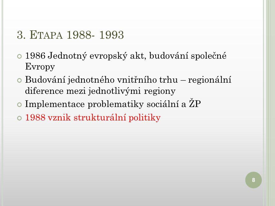 3. E TAPA 1988- 1993 1986 Jednotný evropský akt, budování společné Evropy Budování jednotného vnitřního trhu – regionální diference mezi jednotlivými