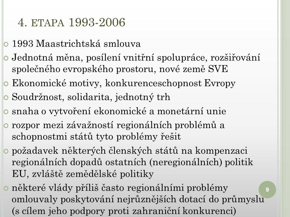 4. ETAPA 1993-2006 1993 Maastrichtská smlouva Jednotná měna, posílení vnitřní spolupráce, rozšiřování společného evropského prostoru, nové země SVE Ek