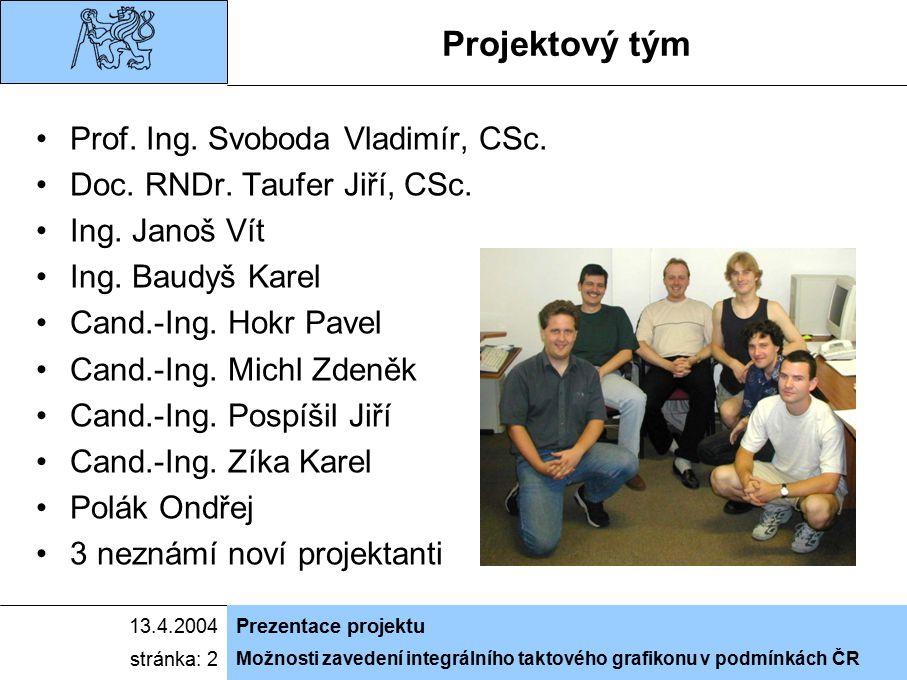 Možnosti zavedení integrálního taktového grafikonu v podmínkách ČR 13.4.2004Prezentace projektu stránka: 2 Projektový tým Prof.