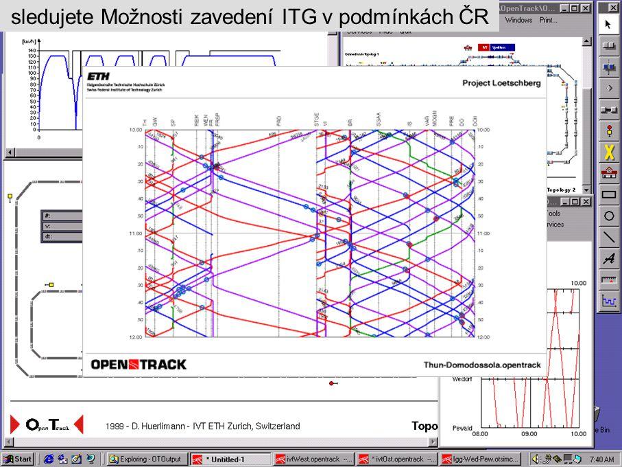 Možnosti zavedení integrálního taktového grafikonu v podmínkách ČR 13.4.2004Prezentace projektu stránka: 6 sledujete Možnosti zavedení ITG v podmínkác