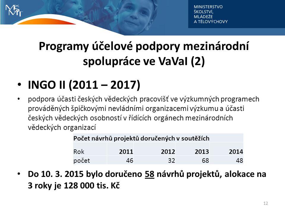 Programy účelové podpory mezinárodní spolupráce ve VaVaI (2) INGO II (2011 – 2017) podpora účasti českých vědeckých pracovišť ve výzkumných programech prováděných špičkovými nevládními organizacemi výzkumu a účasti českých vědeckých osobností v řídících orgánech mezinárodních vědeckých organizací Do 10.
