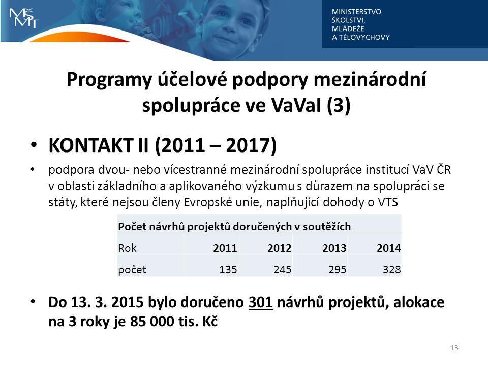 Programy účelové podpory mezinárodní spolupráce ve VaVaI (3) KONTAKT II (2011 – 2017) podpora dvou- nebo vícestranné mezinárodní spolupráce institucí VaV ČR v oblasti základního a aplikovaného výzkumu s důrazem na spolupráci se státy, které nejsou členy Evropské unie, naplňující dohody o VTS Do 13.