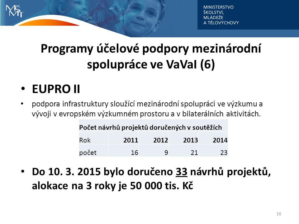 Programy účelové podpory mezinárodní spolupráce ve VaVaI (6) EUPRO II podpora infrastruktury sloužící mezinárodní spolupráci ve výzkumu a vývoji v evropském výzkumném prostoru a v bilaterálních aktivitách.