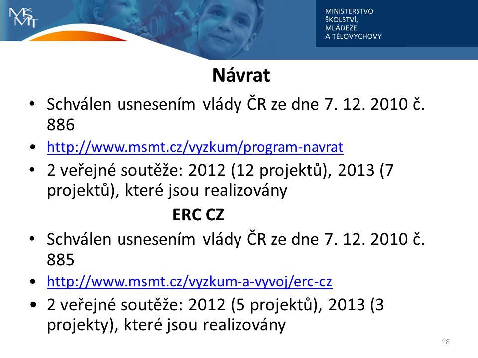 Návrat Schválen usnesením vlády ČR ze dne 7.12. 2010 č.