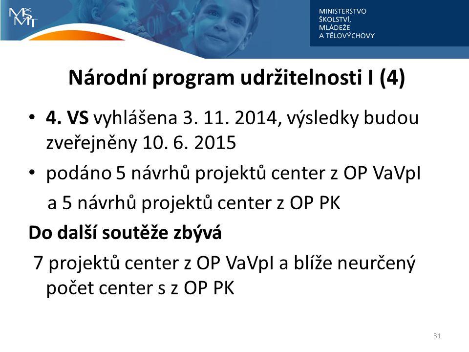 Národní program udržitelnosti I (4) 4.VS vyhlášena 3.
