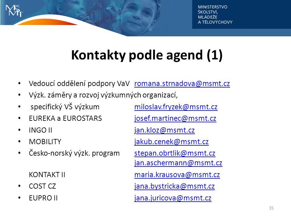 Kontakty podle agend (1) Vedoucí oddělení podpory VaVromana.strnadova@msmt.czromana.strnadova@msmt.cz Výzk.