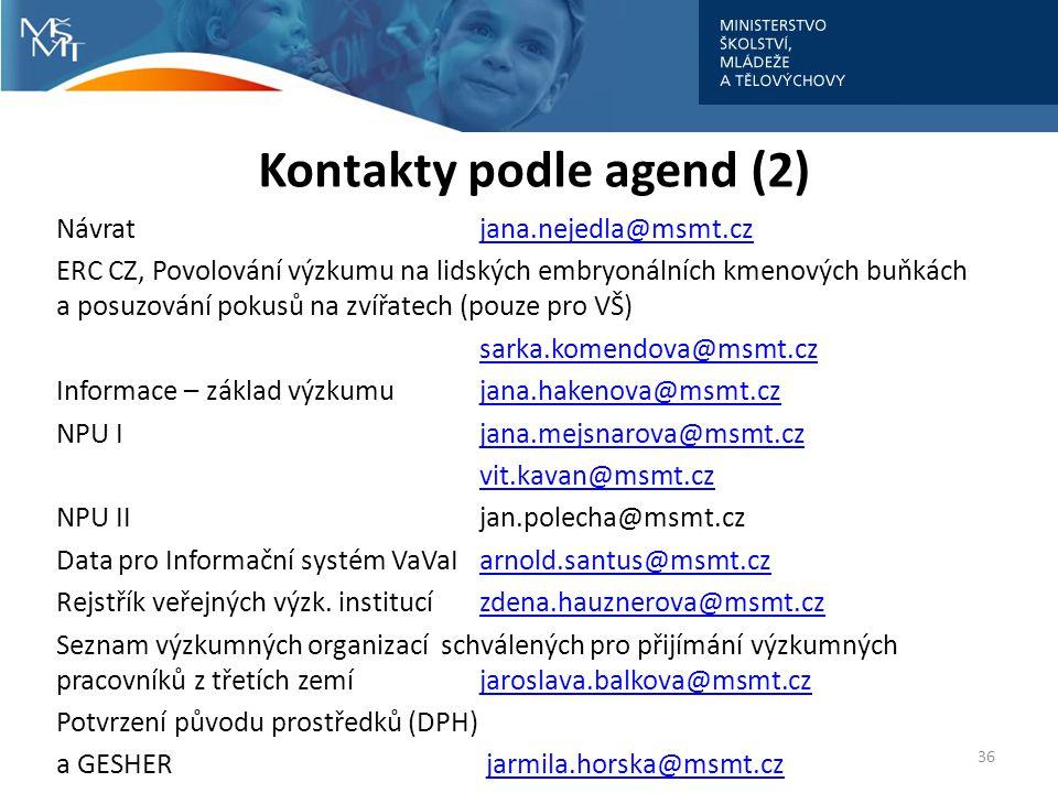 Kontakty podle agend (2) Návratjana.nejedla@msmt.czjana.nejedla@msmt.cz ERC CZ, Povolování výzkumu na lidských embryonálních kmenových buňkách a posuzování pokusů na zvířatech (pouze pro VŠ) sarka.komendova@msmt.cz Informace – základ výzkumujana.hakenova@msmt.czjana.hakenova@msmt.cz NPU Ijana.mejsnarova@msmt.czjana.mejsnarova@msmt.cz vit.kavan@msmt.cz NPU IIjan.polecha@msmt.cz Data pro Informační systém VaVaIarnold.santus@msmt.czarnold.santus@msmt.cz Rejstřík veřejných výzk.