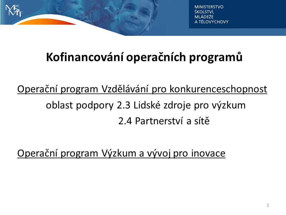 Kofinancování operačních programů Operační program Vzdělávání pro konkurenceschopnost oblast podpory 2.3 Lidské zdroje pro výzkum 2.4 Partnerství a sítě Operační program Výzkum a vývoj pro inovace 5