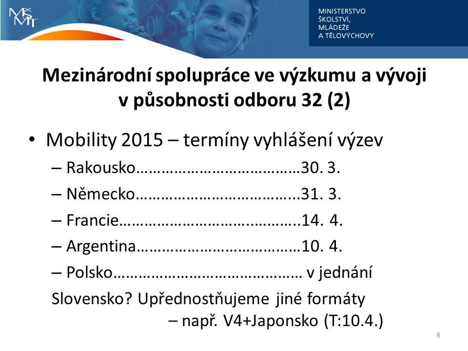 Mezinárodní spolupráce ve výzkumu a vývoji v působnosti odboru 32 (2) Mobility 2015 – termíny vyhlášení výzev – Rakousko…………………………………30.