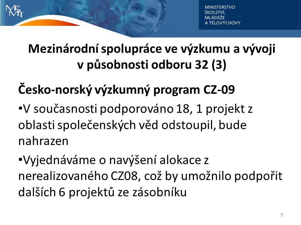 Mezinárodní spolupráce ve výzkumu a vývoji v působnosti odboru 32 (3) Česko-norský výzkumný program CZ-09 V současnosti podporováno 18, 1 projekt z oblasti společenských věd odstoupil, bude nahrazen Vyjednáváme o navýšení alokace z nerealizovaného CZ08, což by umožnilo podpořit dalších 6 projektů ze zásobníku 9