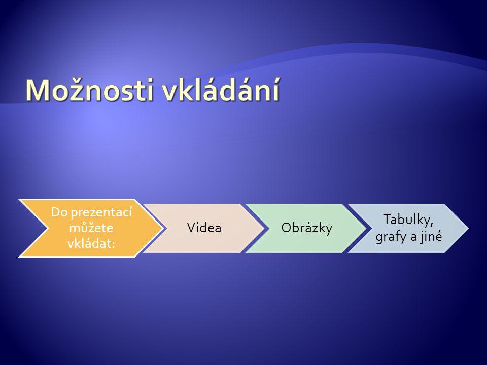 Do prezentací můžete vkládat: VideaObrázky Tabulky, grafy a jiné