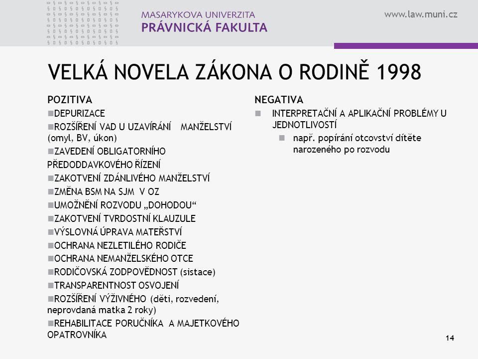 www.law.muni.cz VELKÁ NOVELA ZÁKONA O RODINĚ 1998 POZITIVA DEPURIZACE ROZŠÍŘENÍ VAD U UZAVÍRÁNÍ MANŽELSTVÍ (omyl, BV, úkon) ZAVEDENÍ OBLIGATORNÍHO PŘE