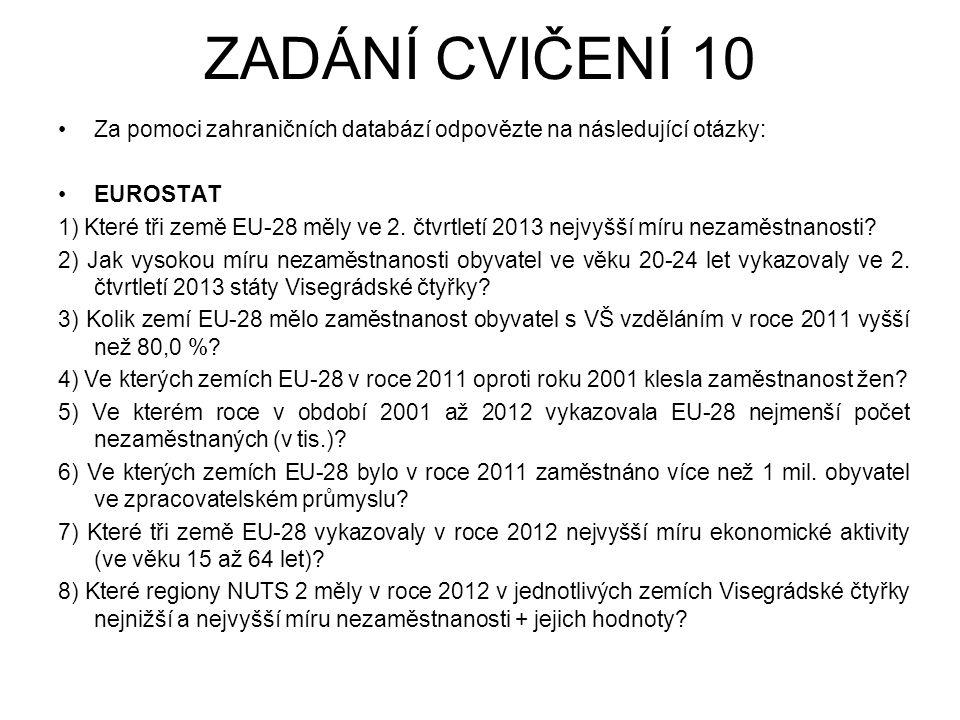 ZADÁNÍ CVIČENÍ 10 Za pomoci zahraničních databází odpovězte na následující otázky: EUROSTAT 1) Které tři země EU-28 měly ve 2. čtvrtletí 2013 nejvyšší