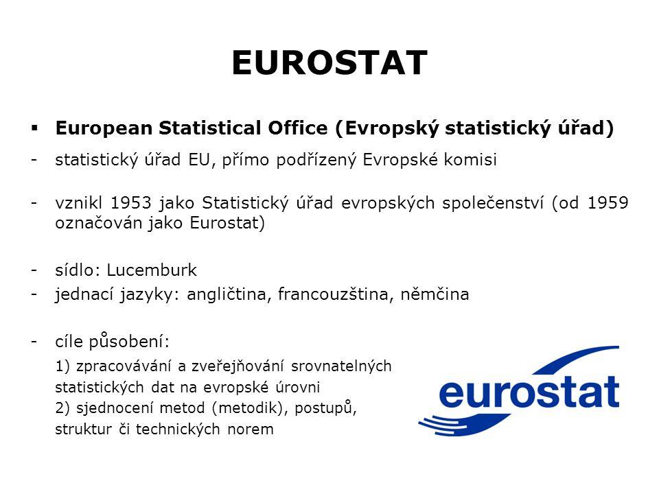 EUROSTAT  European Statistical Office (Evropský statistický úřad) -statistický úřad EU, přímo podřízený Evropské komisi -vznikl 1953 jako Statistický