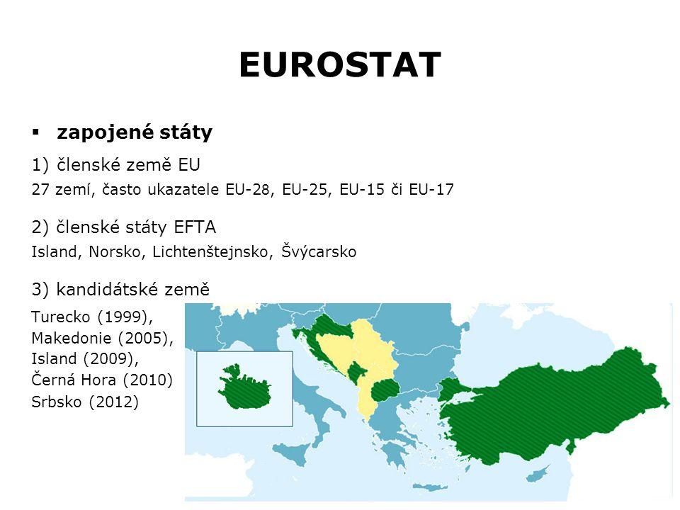 EUROSTAT  zapojené státy 1)členské země EU 27 zemí, často ukazatele EU-2 8, EU-25, EU-15 či EU-17 2) členské státy EFTA Island, Norsko, Lichtenštejns