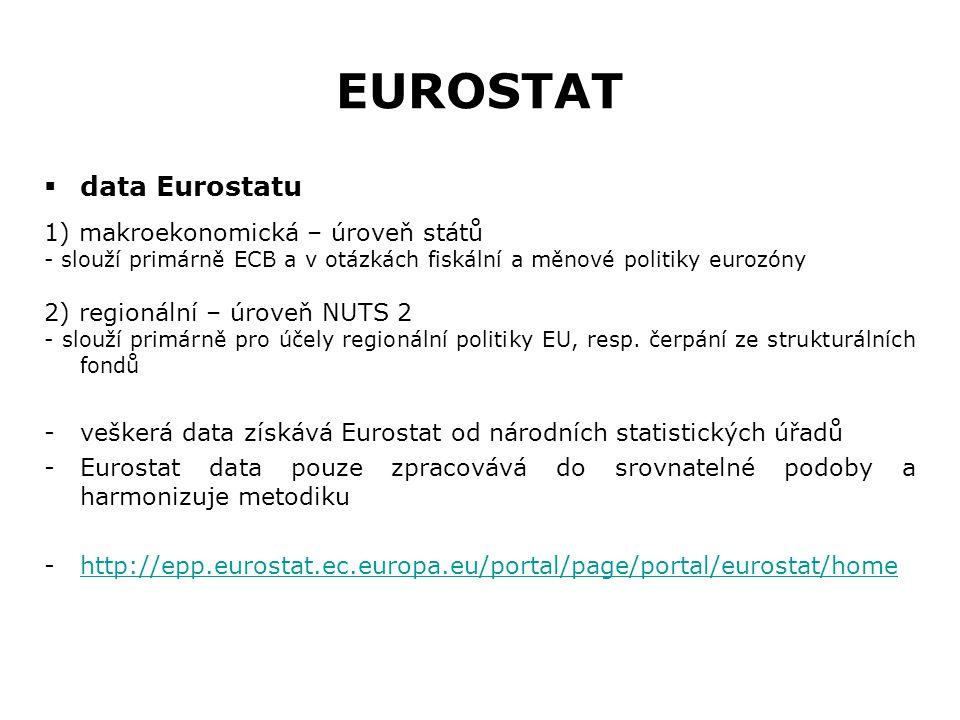 EUROSTAT  data Eurostatu 1) makroekonomická – úroveň států - slouží primárně ECB a v otázkách fiskální a měnové politiky eurozóny 2) regionální – úro