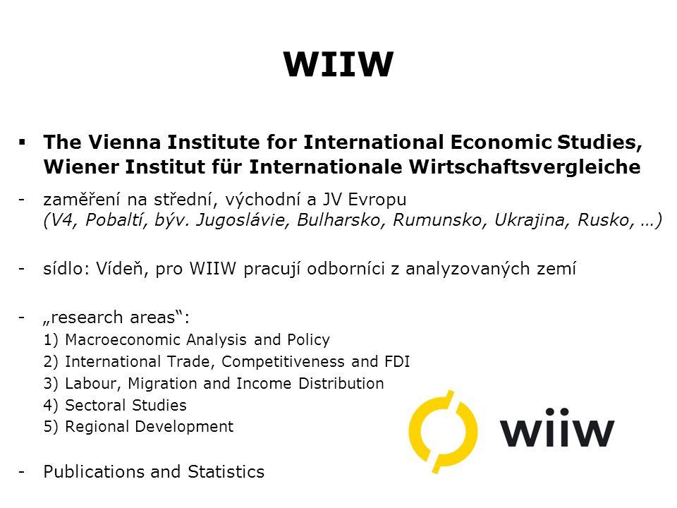 WIIW  The Vienna Institute for International Economic Studies, Wiener Institut für Internationale Wirtschaftsvergleiche -zaměření na střední, východn