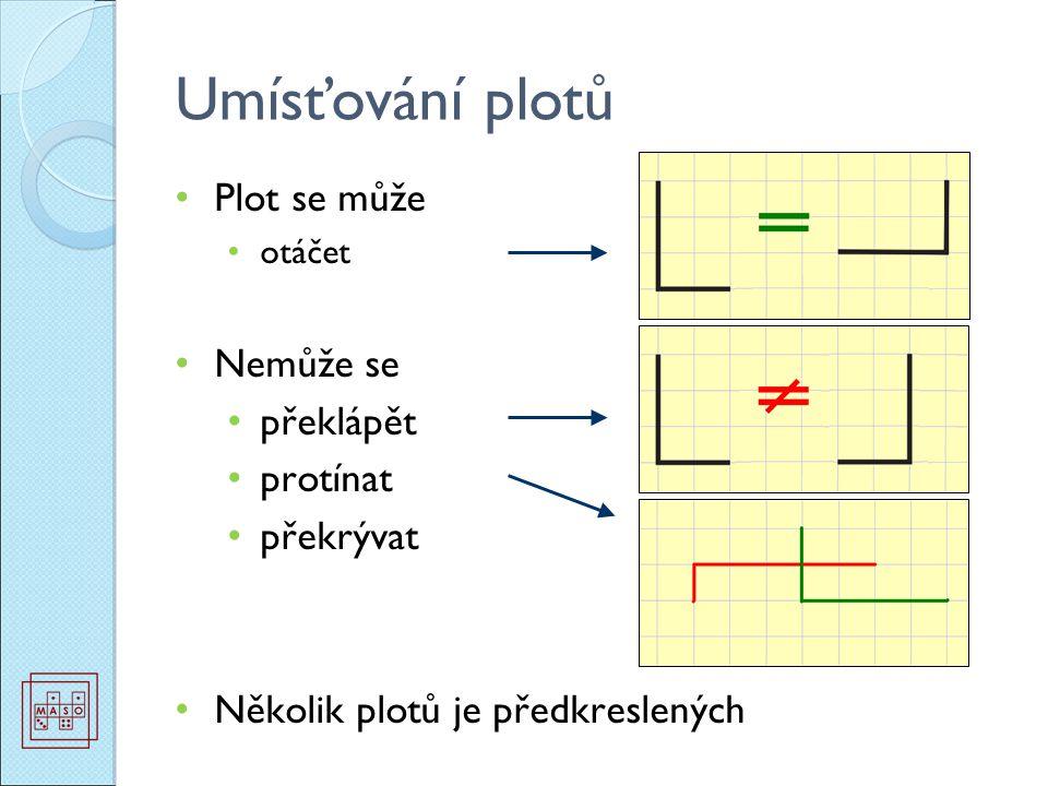 Ohrada Louka na začátku 1 uzavřená ohrada Vypočtení příkladů umístnění plotů Vznikne několik menších ohrad