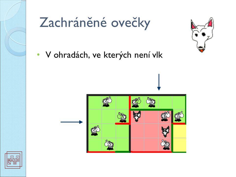 Pes Přesun ovečky a vlka o 1 políčko směry Přeskočit postavený plot vlk umí (bojí se o život) ovečka neumí (posun ovečkou byl dříve než postavení plotu) Značení O, V