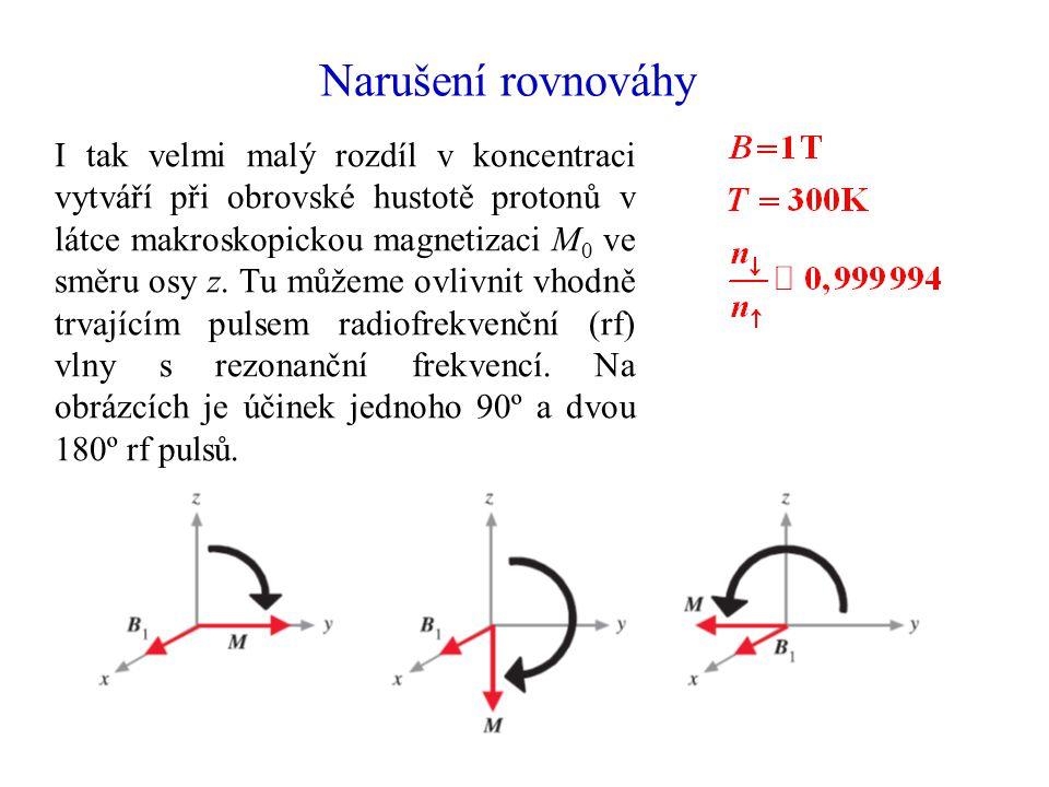 Narušení rovnováhy I tak velmi malý rozdíl v koncentraci vytváří při obrovské hustotě protonů v látce makroskopickou magnetizaci M 0 ve směru osy z. T