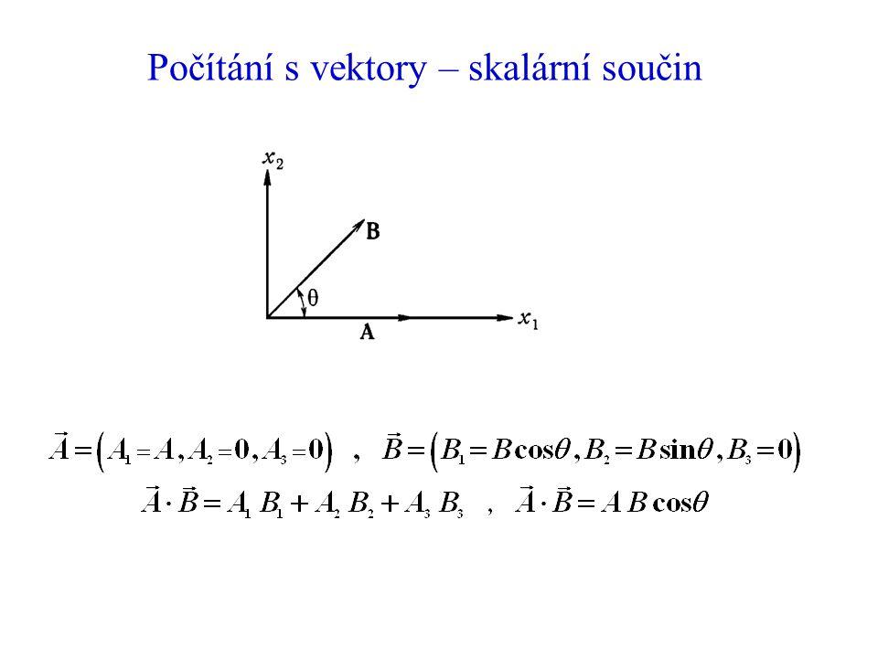 Počítání s vektory – skalární součin