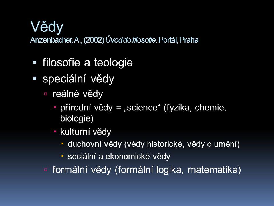 """Vědy Anzenbacher, A., (2002) Úvod do filosofie. Portál, Praha  filosofie a teologie  speciální vědy  reálné vědy  přírodní vědy = """"science"""" (fyzik"""