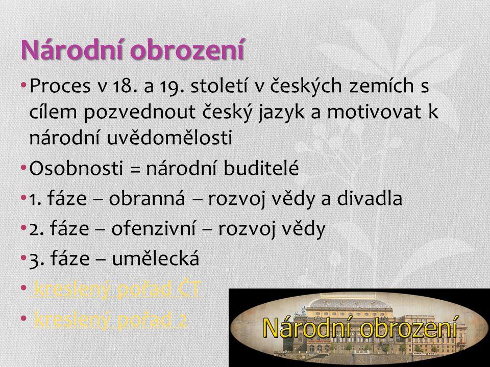 Test http://www.rozhlas.cz/ctenar skydenik/kvizy/_zprava/hynk u-vileme-viktorko-co-vam- rika-19-stoleti--1463350