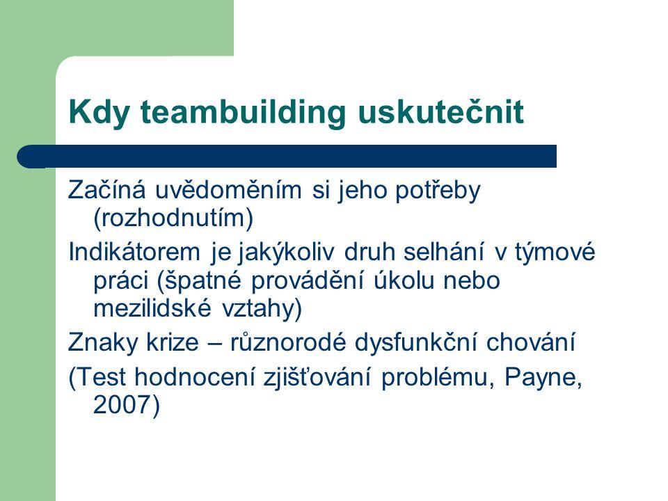 Kdy teambuilding uskutečnit Začíná uvědoměním si jeho potřeby (rozhodnutím) Indikátorem je jakýkoliv druh selhání v týmové práci (špatné provádění úkolu nebo mezilidské vztahy) Znaky krize – různorodé dysfunkční chování (Test hodnocení zjišťování problému, Payne, 2007)