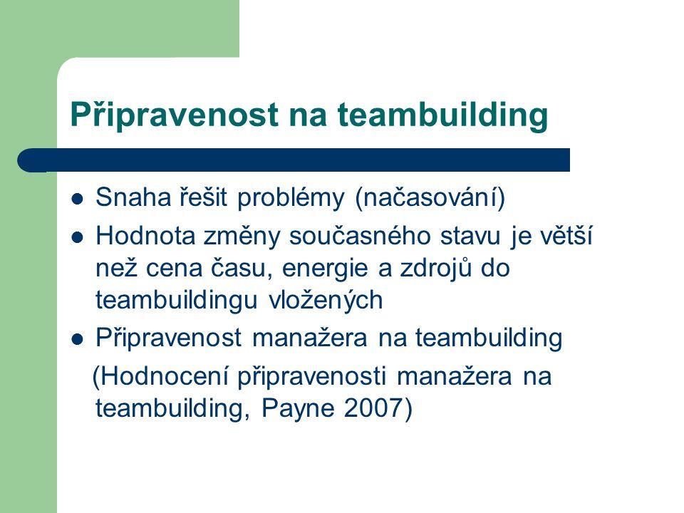 Připravenost na teambuilding Snaha řešit problémy (načasování) Hodnota změny současného stavu je větší než cena času, energie a zdrojů do teambuildingu vložených Připravenost manažera na teambuilding (Hodnocení připravenosti manažera na teambuilding, Payne 2007)