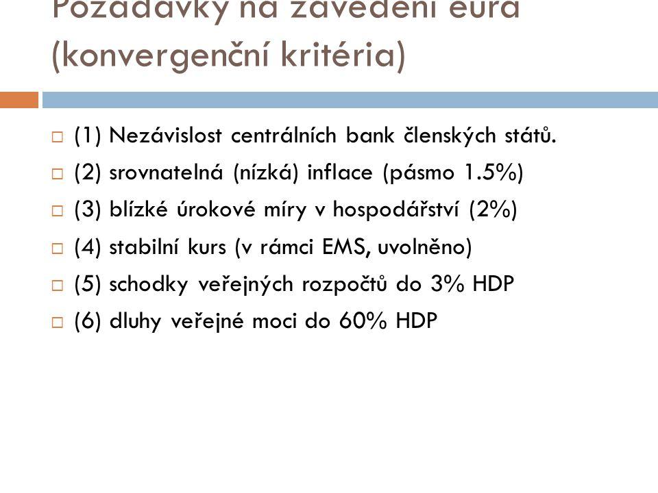 Požadavky na zavedení eura (konvergenční kritéria)  (1) Nezávislost centrálních bank členských států.  (2) srovnatelná (nízká) inflace (pásmo 1.5%)