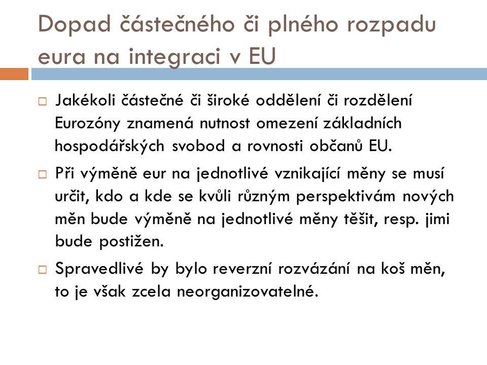 Dopad částečného či plného rozpadu eura na integraci v EU  Jakékoli částečné či široké oddělení či rozdělení Eurozóny znamená nutnost omezení základn
