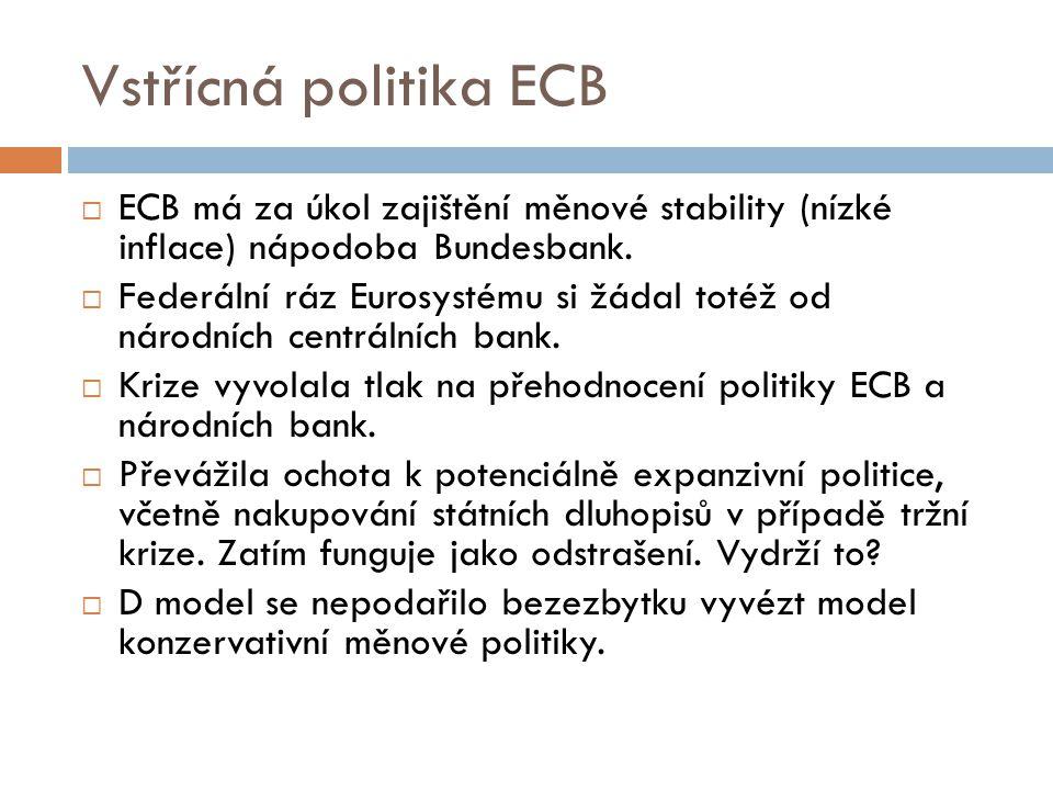 Vstřícná politika ECB  ECB má za úkol zajištění měnové stability (nízké inflace) nápodoba Bundesbank.  Federální ráz Eurosystému si žádal totéž od n