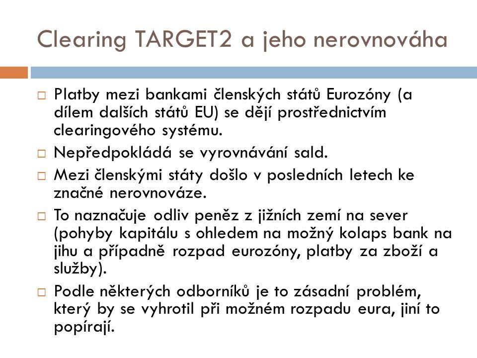 Clearing TARGET2 a jeho nerovnováha  Platby mezi bankami členských států Eurozóny (a dílem dalších států EU) se dějí prostřednictvím clearingového sy