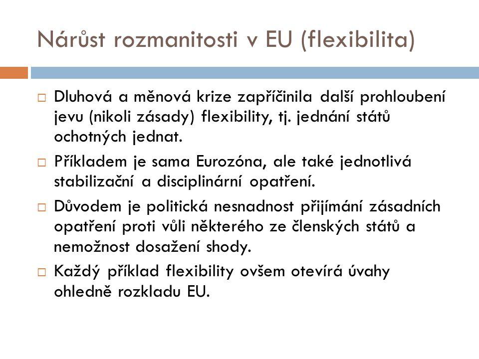 Nárůst rozmanitosti v EU (flexibilita)  Dluhová a měnová krize zapříčinila další prohloubení jevu (nikoli zásady) flexibility, tj. jednání států ocho