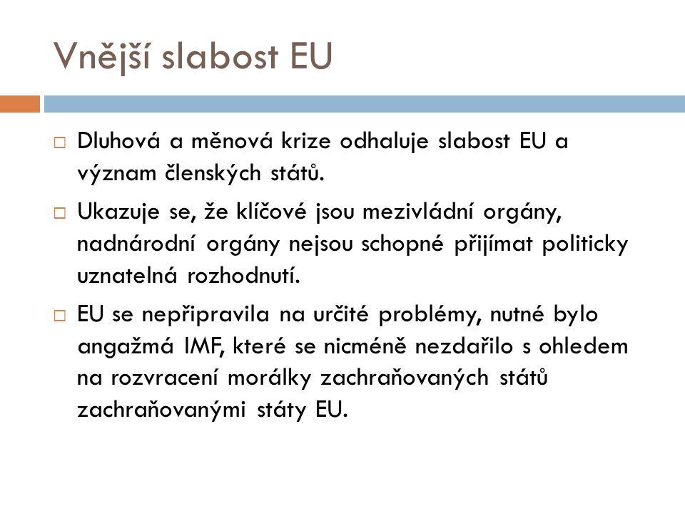 Vnější slabost EU  Dluhová a měnová krize odhaluje slabost EU a význam členských států.  Ukazuje se, že klíčové jsou mezivládní orgány, nadnárodní o