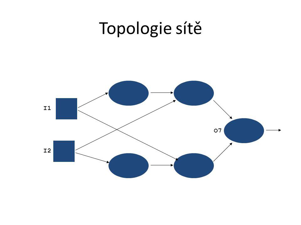 I2 I1 O7 Topologie sítě
