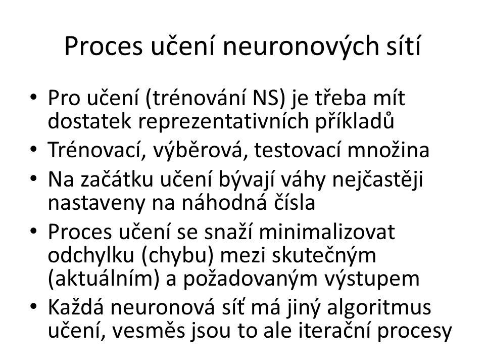 Proces učení neuronových sítí Pro učení (trénování NS) je třeba mít dostatek reprezentativních příkladů Trénovací, výběrová, testovací množina Na začá